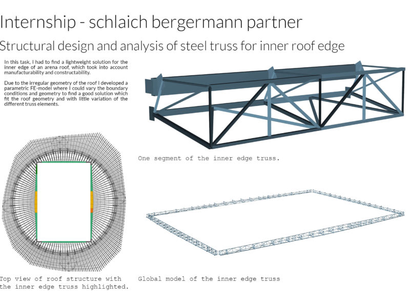 Internship sclaich bergermann partner - Structural design and analysis