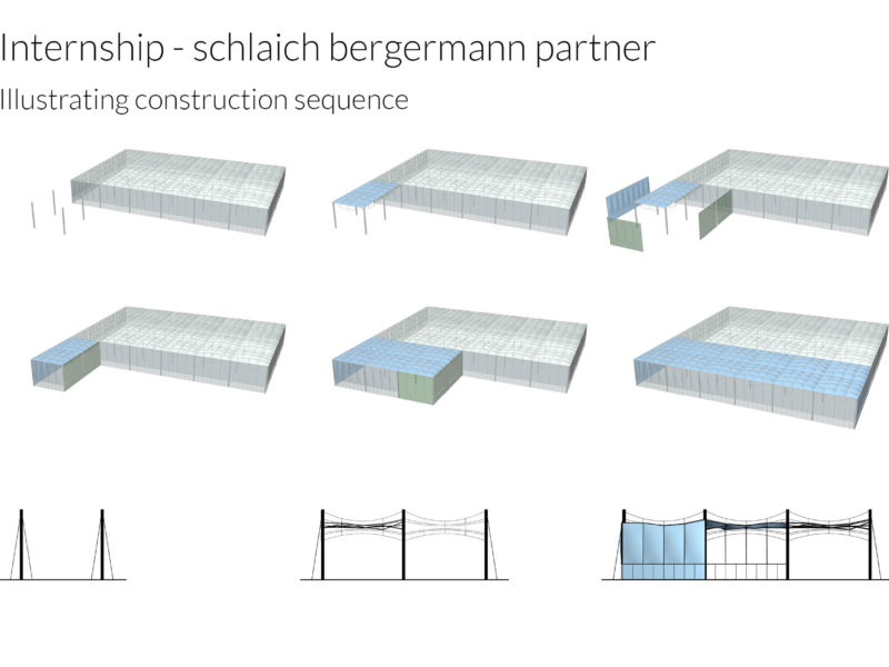 Internship sclaich bergermann partner - Parametric study